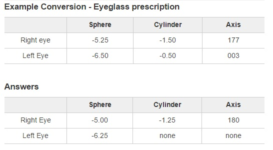 Example Conversion From An Eyeglass Prescription to Contact Lenses