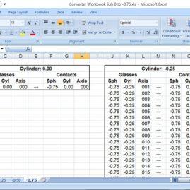 Comprehensive Prescription Conversion Charts