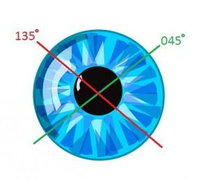 oblique astigmatism
