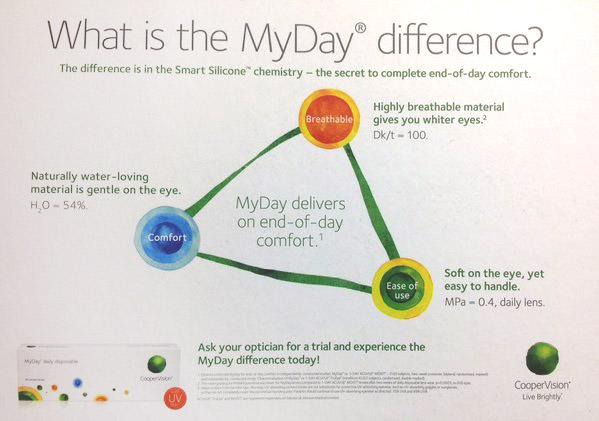 CooperVision MyDay benefits