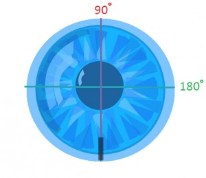Aligned Contact Lens