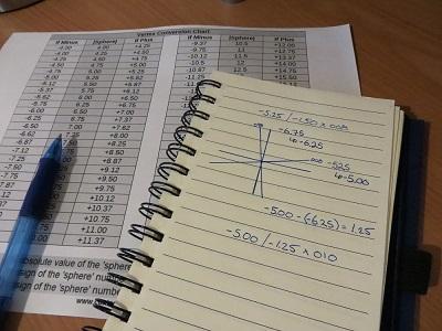 Calculating a Contact Lens Prescription