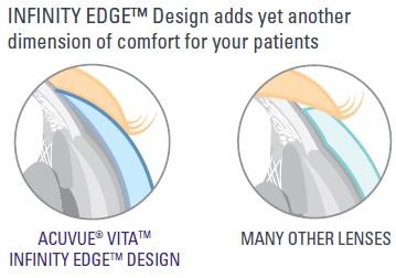 Acuvue Vita Infinity Edge Design