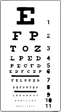 Converting a Glasses Prescription to Contact Lenses Eye Chart