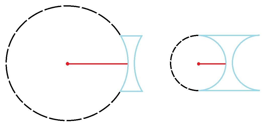 Converting a glasses prescription to contact lenses - radius of curvature