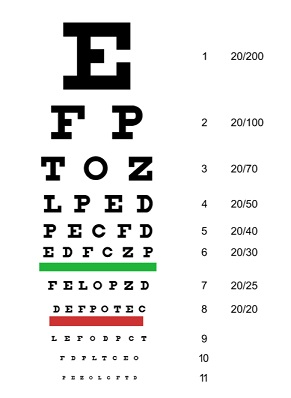 How Much Does a Contact Lens Exam Cost - Eye Chart