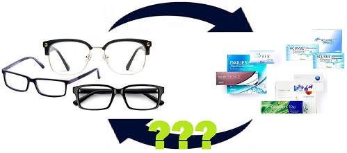 fe74a2e2e9 The differences in how glasses correct vision compared to contact lenses  causes the numbers on the prescription for each to vary slightly (in most  cases).