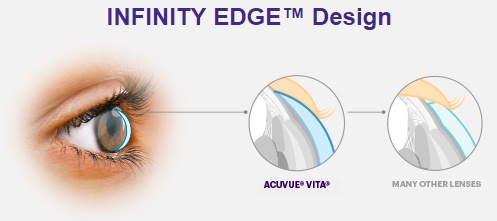 Acuvue Vita for Astigmatism - Infinity Edge Design