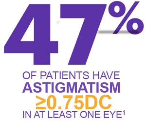 Acuvue Vita for Astigmatism - patients have astigmatism