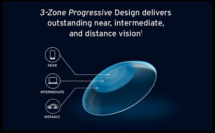 Bausch + Lomb 3-Zone Progressive Design