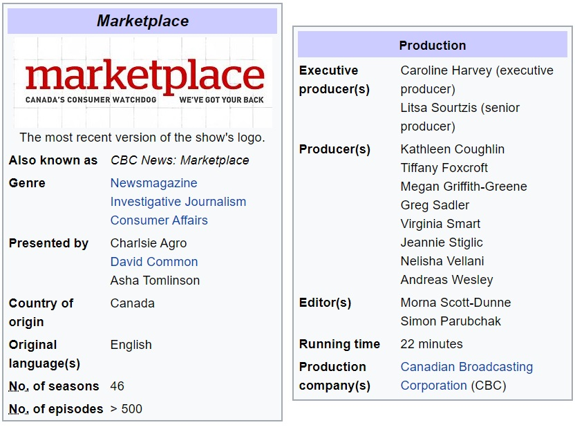 CBC Marketplace info from Wikipedia