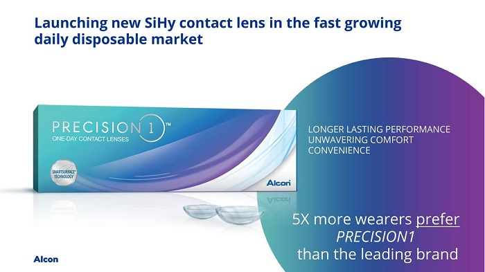 PRECISION 1 ONEDAY CONTACT LENSES Marketing