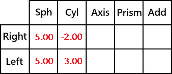 Sample Glasses Prescription with Sphere and Cylinder